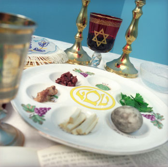 Passover-2008-when-is-Passover